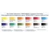 שפרפרות צבעי מים מקצועיים סנט פטרסבורג - 12 גוונים